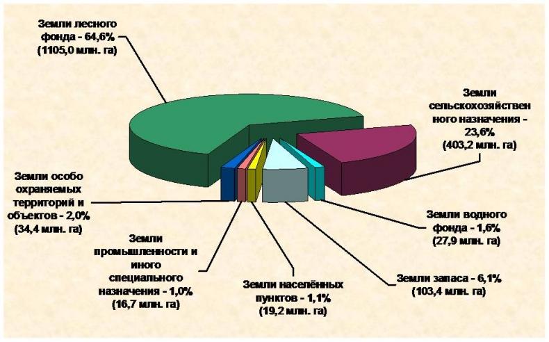 Раздел V. Жилищные и жилищно-строительные кооперативы